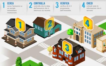 Итальянцев научат безопасно искать недвижимость в интернете