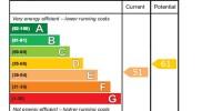 В Италии введена новая маркировка энергосберегающих продуктов
